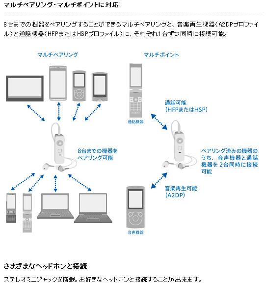 索尼z2充电电路图